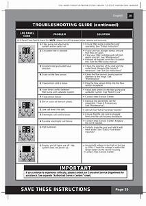 Save These Instructions  Important  Troubleshooting Guide