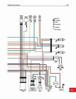 1982 Harley Sportster Wiring Diagram Vin Diagram Antennablu It