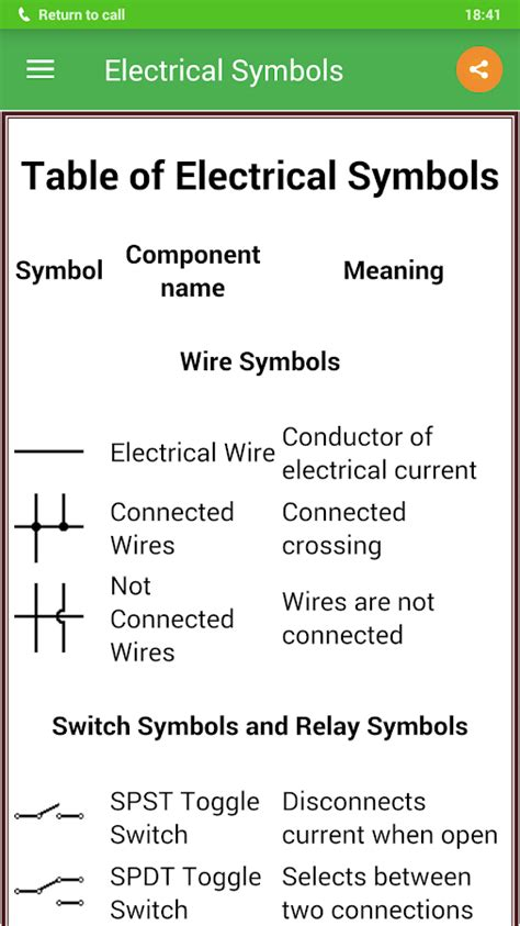 Common Electrical Symbols And Meanings