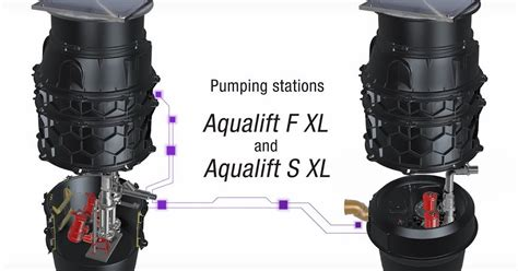 kessel aqualift s kessel aqualift s xl and aqualift f xl stations to feature in webinar ips flow systems