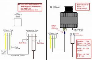 21 Lovely 99 Mustang Wiring Diagram