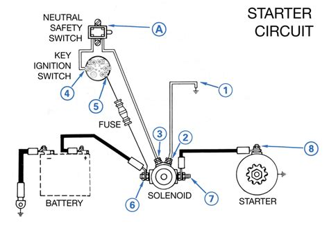 Basic Ford Solenoid Wiring Diagram 3 Post by Engine Starter Circuit Currents Bluewater Cruising
