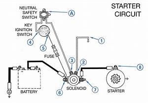 Engine Starter Circuit