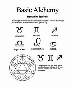 Alchemy Symbols | Alchemical Instruction Symbols by ...