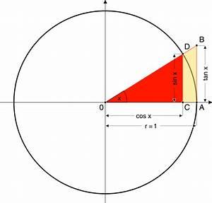Schnittpunkt Berechnen Quadratische Funktion : schnittpunkte von sinus und cosinus ~ Themetempest.com Abrechnung