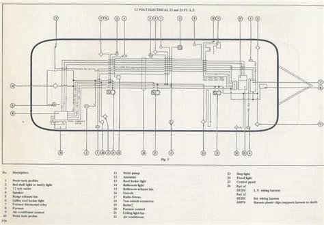 travel trailer wiring diagram somurich