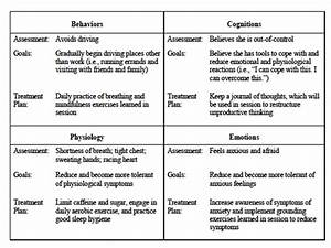 substance abuse treatment plan template best template idea With treatment plans for substance abuse template