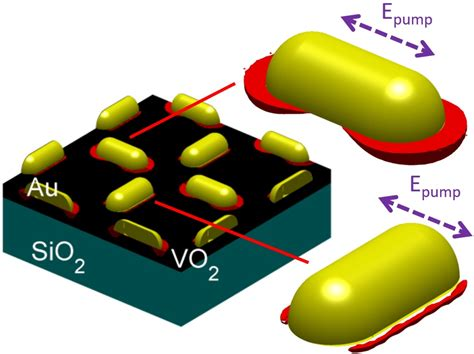 comie de cuisine integrated nanophotonics of southton 100 images