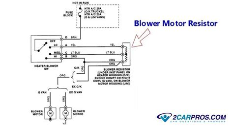 how to replace a blower fan motor in 30 minutes