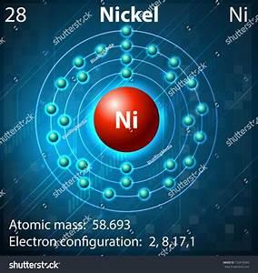 Illustration Element Nickel Stock Vector 152410049