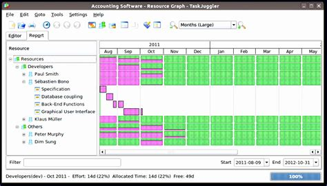 project resource allocation excel template