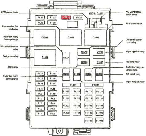 2011 Ford Fusion 4 Cylinder Fuse Box by 2003 F150 5 4 Fuse Box Diagram Wiring Diagram Database