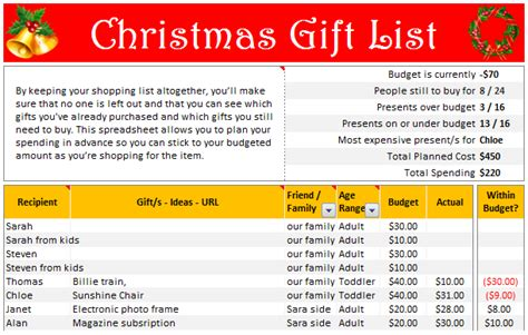 buying gifts tracker sheet gift list set your budget and track gifts using excel chandoo org learn