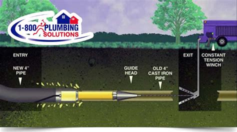 electric tankless water heater trenchless sewer repair services columbia sc