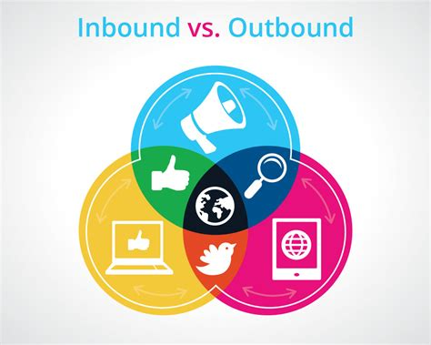 Outbound Vs Inbound Which Marketing Direction To Take. Dui Lawyer Ft Lauderdale N W A Music Videos. State Farm Insurance Reviews. Realtors In Boca Raton Florida. Accredited Masters Programs Online. Colorado Pain And Rehab Moped Insurance Rates. Treatments For Hepatitis C Lost To Follow Up. Sutter North Urgent Care Vcu Microsoft Office. Does Hair Transplant Hurt Craigs List Detroit