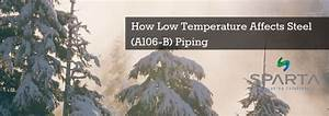 How Low Temperature Affects Steel  A106-b  Piping