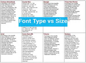 best font and size to use on a resume fonts conversion optimization everything you need to