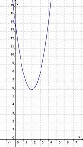 Quadratische Funktion Berechnen : wie kann ich nullstellen quadratischer funktionen bestimmen nachlernmaterial ~ Themetempest.com Abrechnung