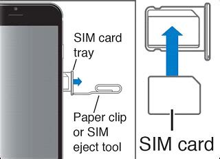 Is it possible to clone a sim card? How To Remove and Insert a Sim Card In iPhone 5s - TechbyLWS