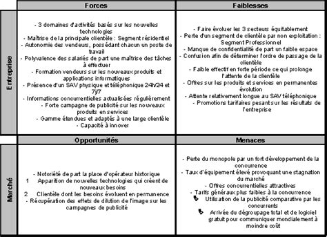 Comment Faire Un Cv En Franàçais Exemple by Echantillon D Un Cv En Francais Sle Resume
