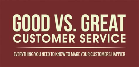 What Does Great Customer Service To Me by Infographic Vs Great Customer Service