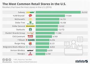 Subway isn't just the largest restaurant chain in the US ...