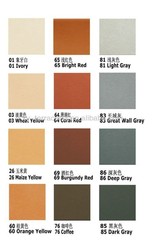 Terracotta Farbe Wand by Related Image Paint In 2019 Exterior House Colors