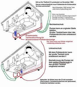 Wohnwagen Elektrik Schaltplan Hobby