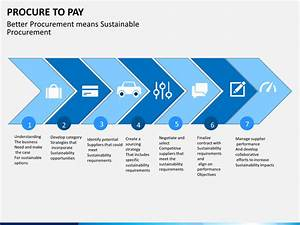 Procure To Pay Powerpoint Template