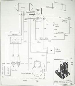 1996 Ezgo Gas Golf Cart Wiring Diagram