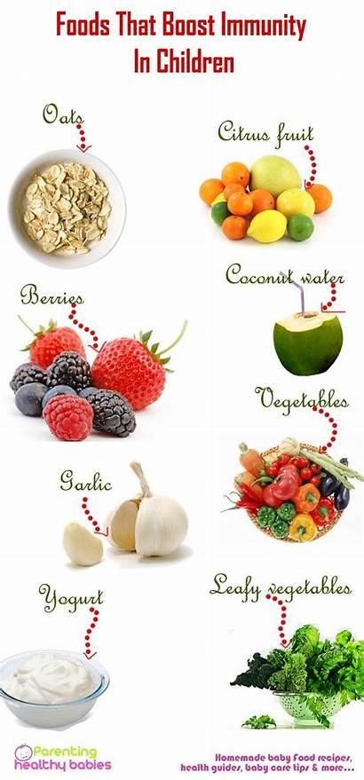 Immune Boost System Foods Healthy Diet Immunity