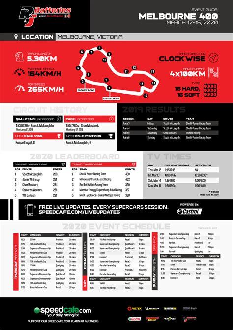 rj batteries event guide melbourne  speedcafe