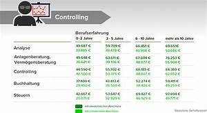 Zu Versteuerndes Einkommen Berechnen Tabelle : durchschnittsgehalt im berblick das verdient deutschland ~ Themetempest.com Abrechnung