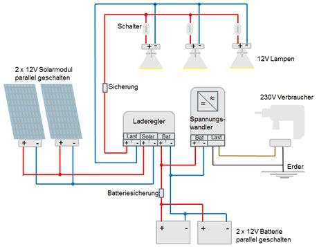 wie funktioniert eine solar inselanlage  solarde