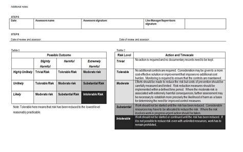 risk assessment template  risk assessment app