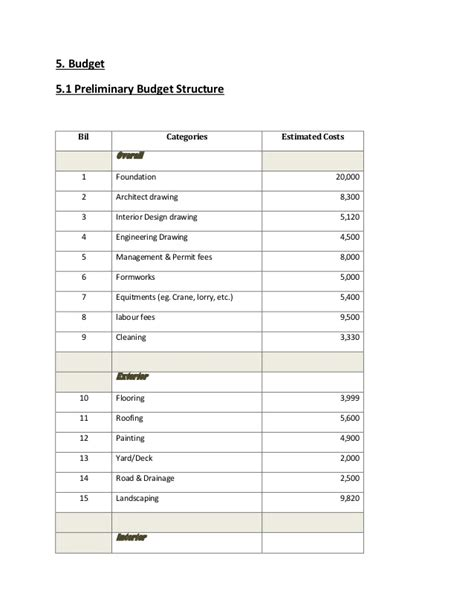 interior design fee structure interior design fee structure template billingsblessingbags org
