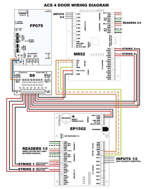 Wiring Diagram Bookingritzcarlton Info