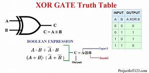 Introduction To Xor Gate