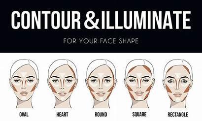 Contour Face Makeup Shape Highlight Contouring Round