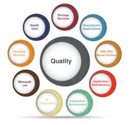 Quality Assurance Processes