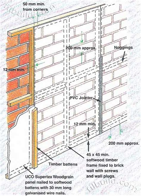 panel board for walls uco supertex woodgrain wall panels by uac berhad philippines