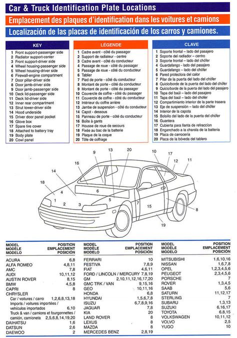 chevy impala paint color code location chevy free engine