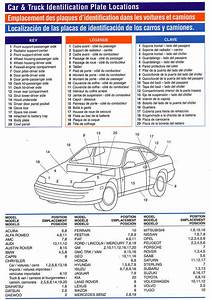 Honda Motorcycle Paint Codes Location