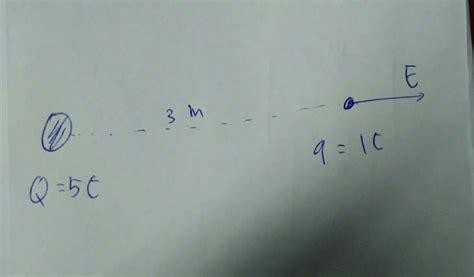 Medan listrik dari sebuah muatan titik dengan besar muatan 4 µc pada radius 1 cm, 2 cm dan 3 cm 2 cm jawab : Kuat Medan Listrik Di Suatu Titik Dalam Medan Listrik X Adalah 105 N/C. Berapa Kuat Medan ...