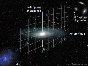 Strange Setup  Andromeda U0026 39 S Satellite Galaxies All Lined Up