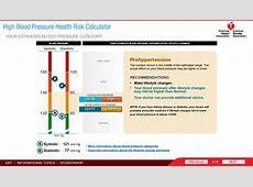 AHAHypertension Medicom Health