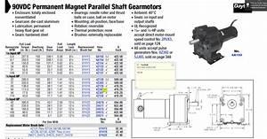 Project Notebook  U2013 Abs Extruder  U2013 Manufacturinget Org
