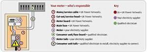 Electric Meter Box Wiring Diagram Uk