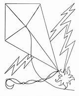 Coloring Franklin Benjamin Pages Kite Printable Template Sheets History Kites American Diamond Grade Patrioticcoloringpages Drawing Bestcoloringpagesforkids Patriotic Raisingourkids Kid Explorers sketch template