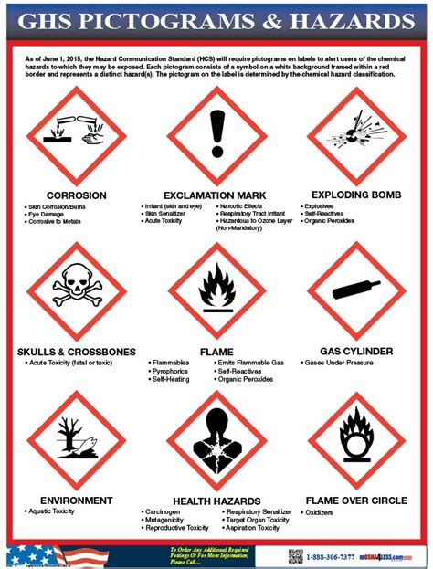 Ghs Pictogram Poster  Osha4less. Shark Jaws Decals. Mx135 Decals. Windowless Room Murals. Bold Letter Lettering. Irish Signs Of Stroke. Aquarium Murals. Blanket Signs Of Stroke. Video Surveillance Signs